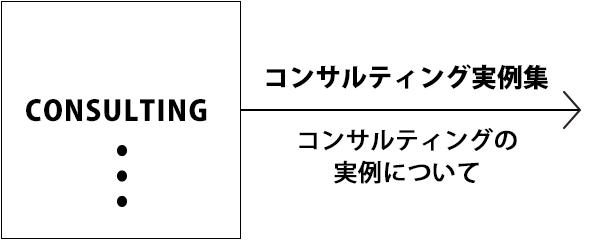コンサルティング実例集