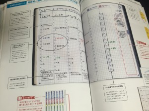 手帳辞典・日本手帳の会
