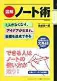 【新刊情報】『図解ノート術:ミスがなくなり、アイディアが生まれ、目標を達成できる』